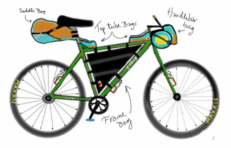 Bikepacking 1.